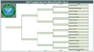 2014 autumn open XD