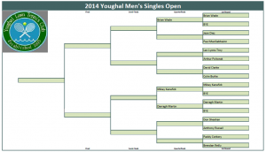 2014 autumn open mens sgls