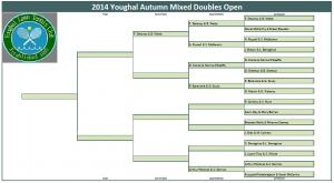 2014 autumn open XD
